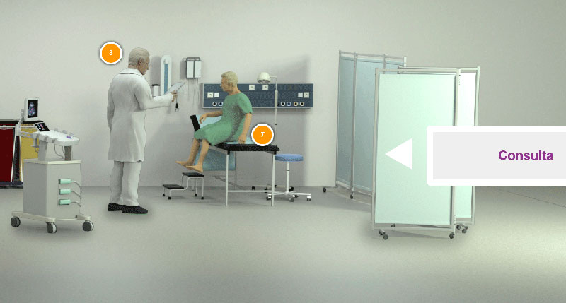 Curso Flujo del paciente con ETEV