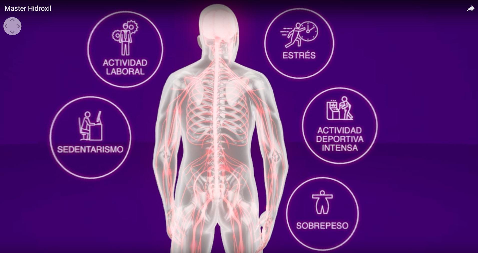 video 360 dolor de espalda